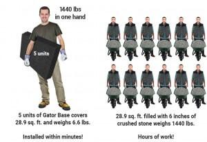 Gator Base - 3
