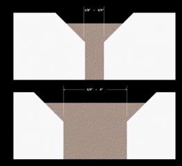 Polymeric Sand - 2